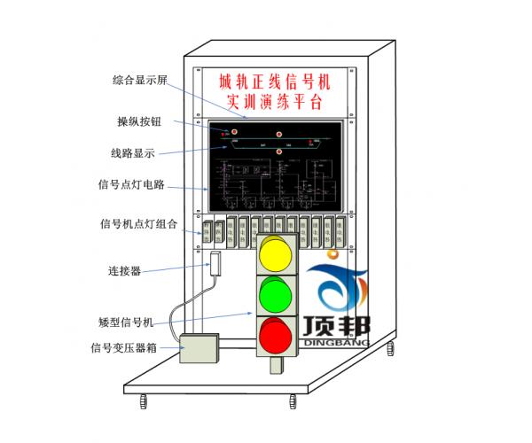 城轨正线信号机设备实训演练平台