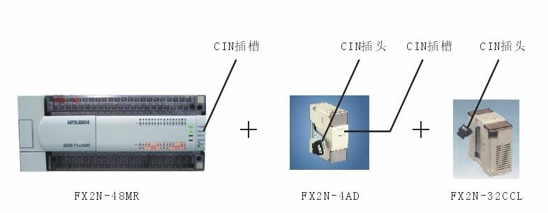 PLC模块