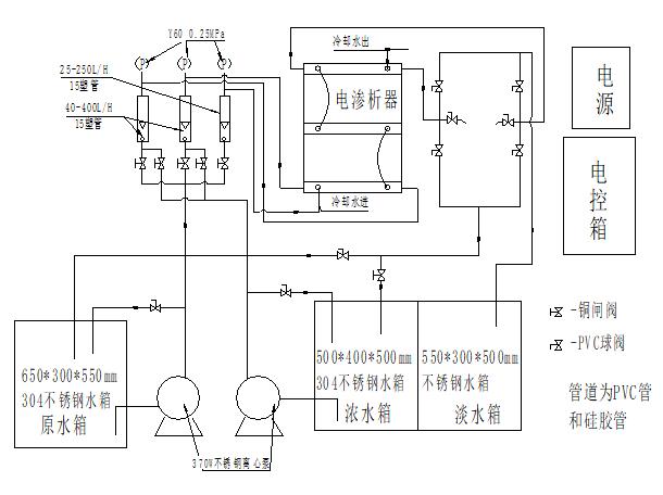 电渗析实验装置使用指导书(图1)